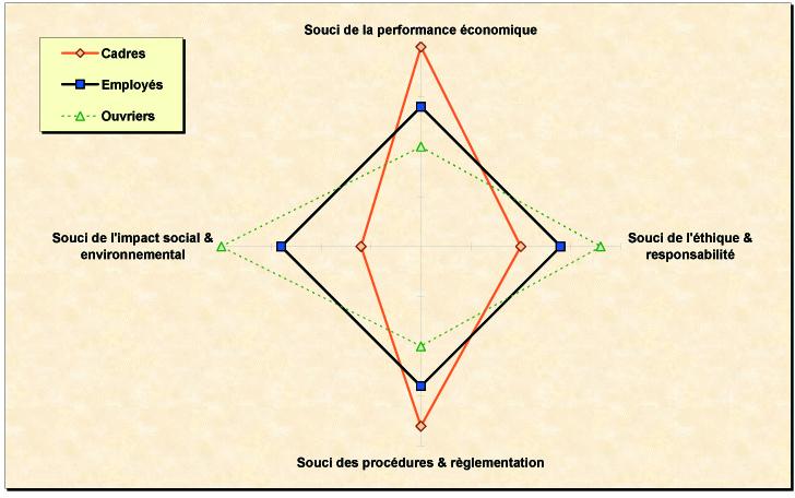 Mind the Gap - Observatoire de la Finance