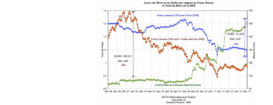 graph v01-2015 siteOF